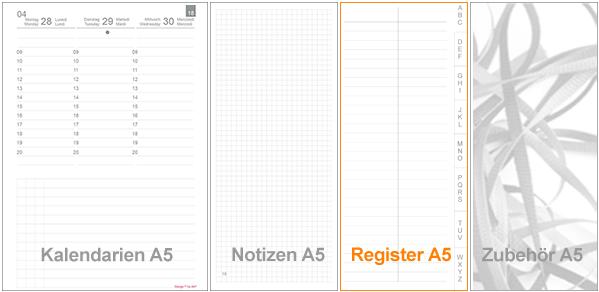 A5 Register und Specials