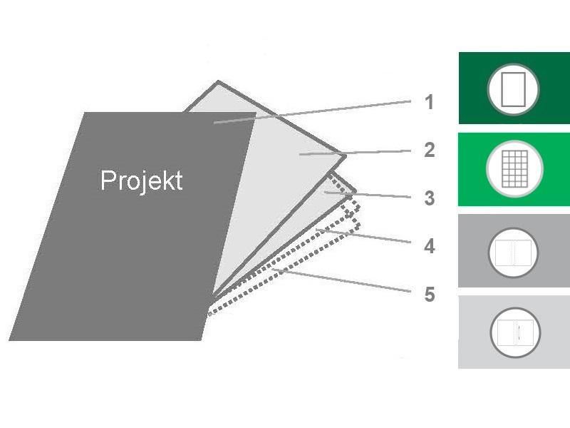 A4+ Projektmappe / Außendienstmappe / SuperBuch